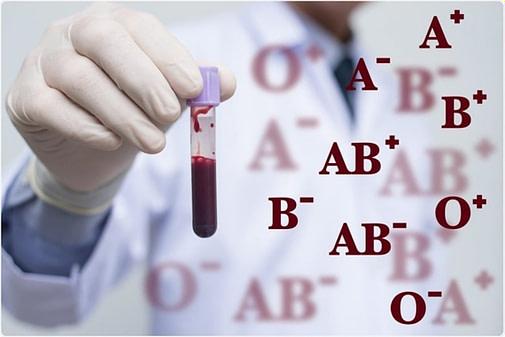 tipo sanguíneo e o risco da covid-19